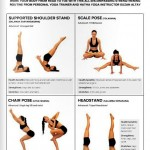 PT Magazine, Full Body Yoga Workout, p.1