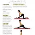 PT Magazine, Beginners Yoga, p.1