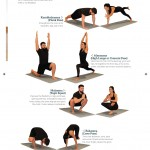 PT Magazine, Yoga For Men, p.2