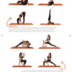 PT Magazine, Use of props in Yoga, p.3