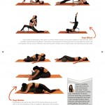 PT Magazine, Use of props in Yoga, p.4